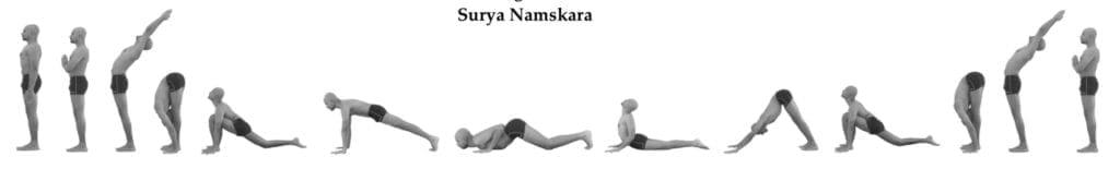 Salutation au Soleil du Hatha Yoga - Yogi Trupta